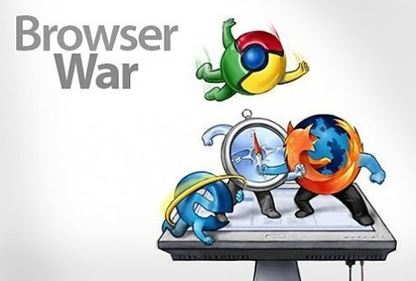 🤔 Tutoriel | Comment sauvegarder les données de son navigateur internet?